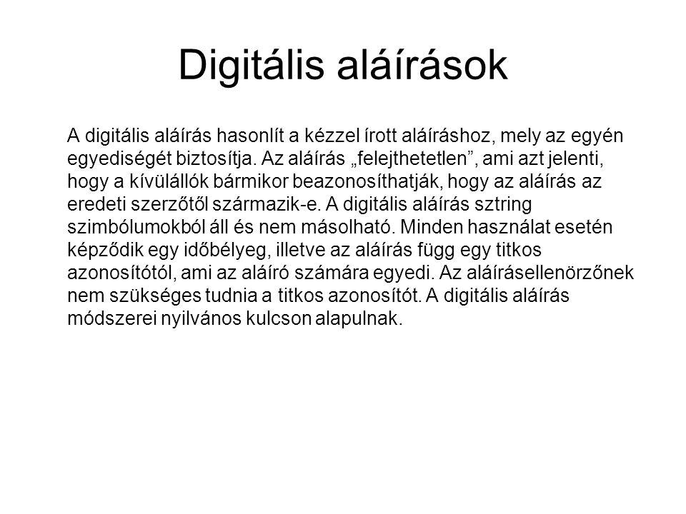 Digitális aláírások