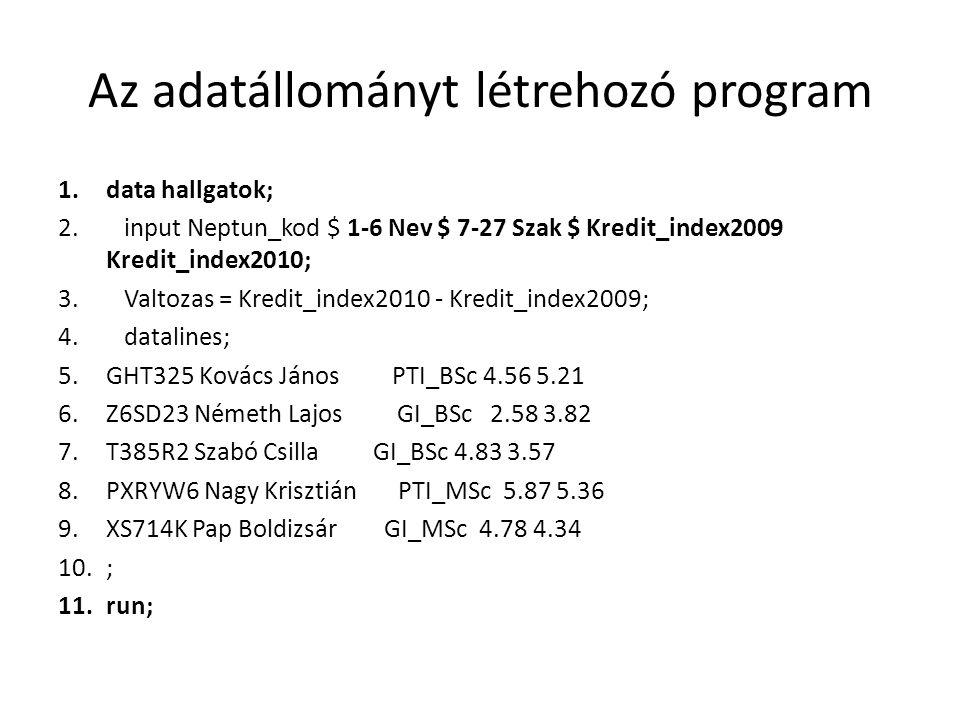 Az adatállományt létrehozó program