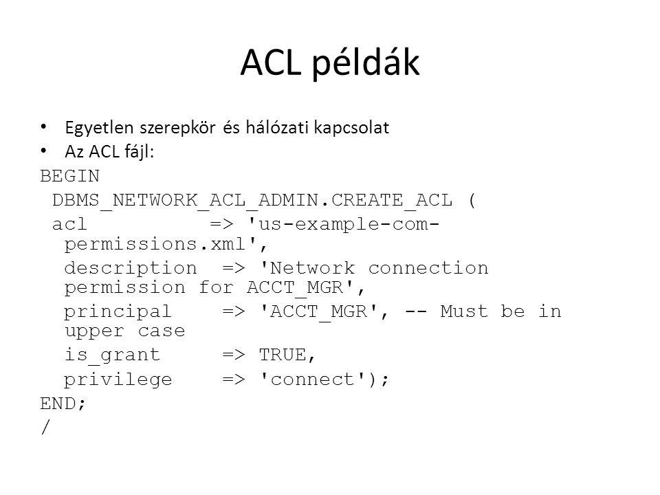 ACL példák Egyetlen szerepkör és hálózati kapcsolat Az ACL fájl: BEGIN