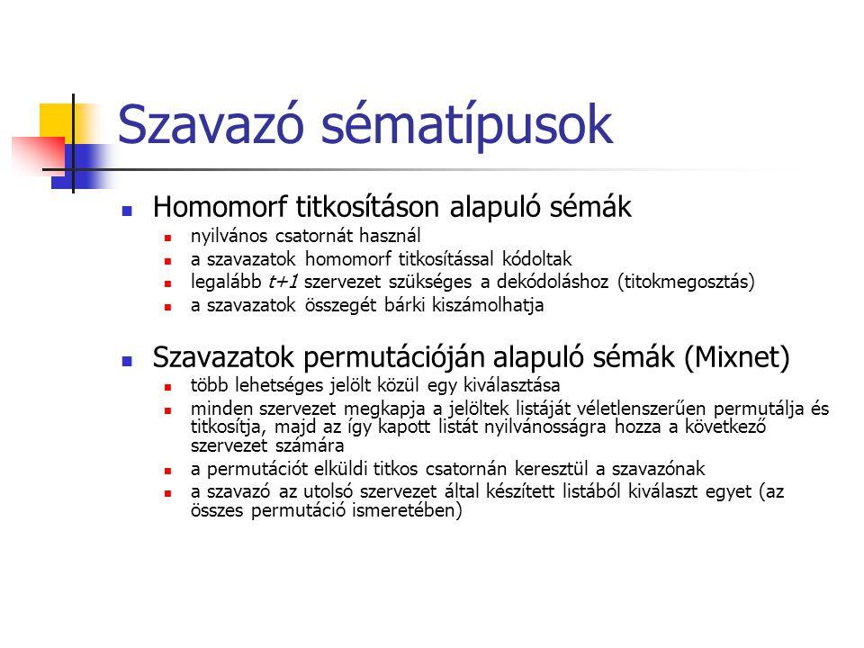Szavazó sématípusok Homomorf titkosításon alapuló sémák