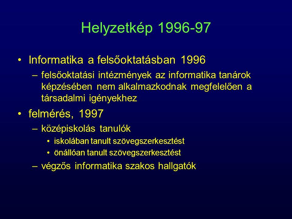 Helyzetkép 1996-97 Informatika a felsőoktatásban 1996 felmérés, 1997