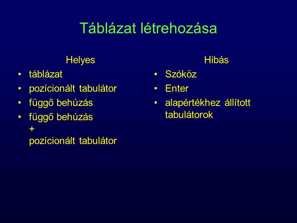 Táblázat létrehozása Helyes táblázat pozícionált tabulátor