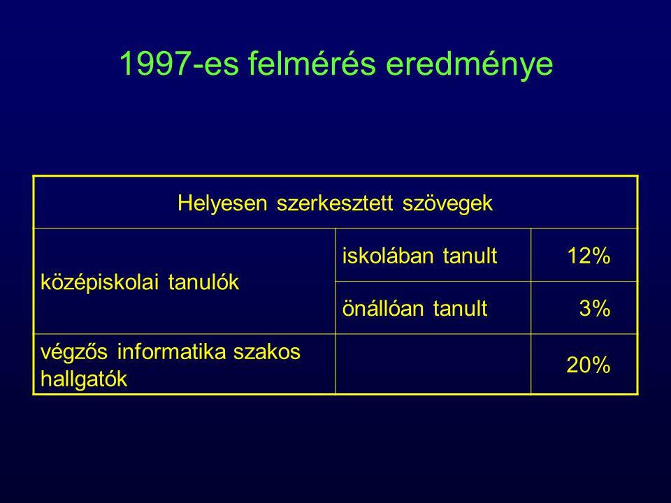 1997-es felmérés eredménye