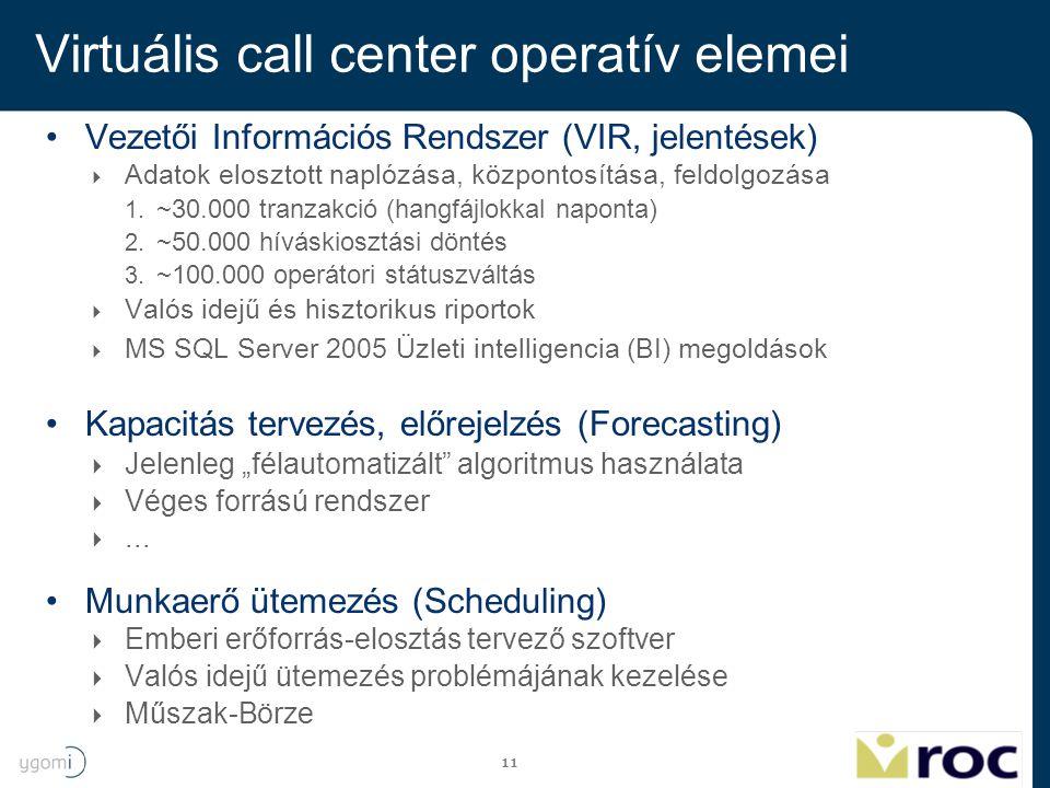 Virtuális call center operatív elemei