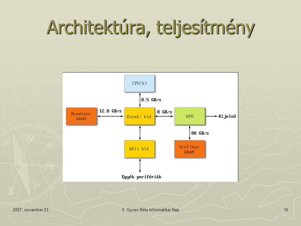Architektúra, teljesítmény
