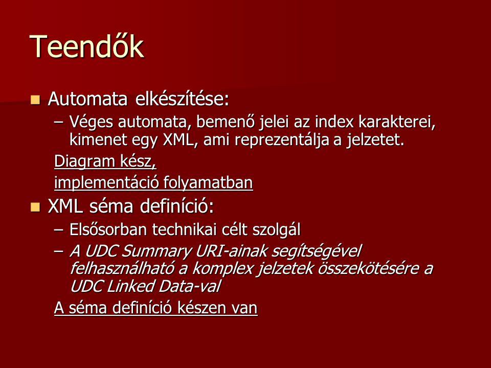 Teendők Automata elkészítése: XML séma definíció:
