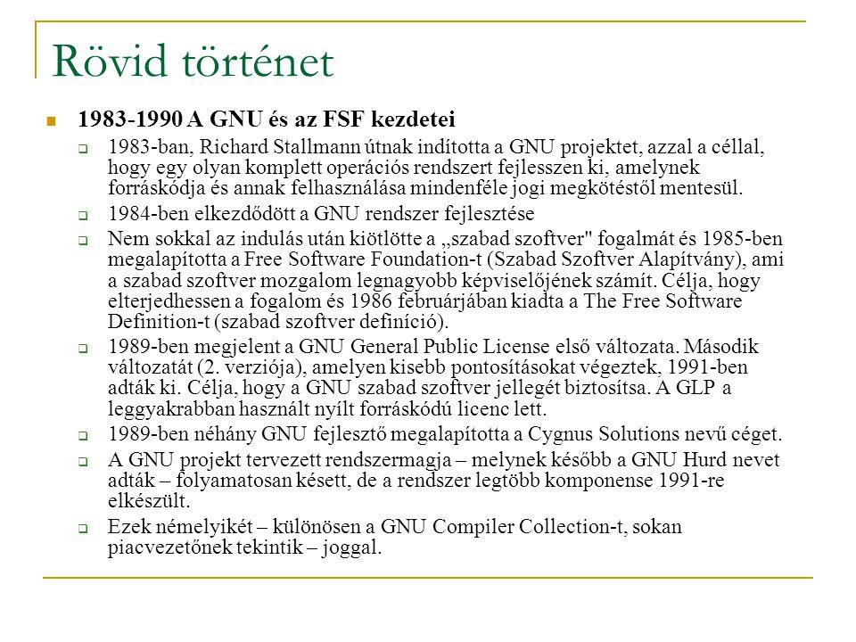Rövid történet 1983-1990 A GNU és az FSF kezdetei