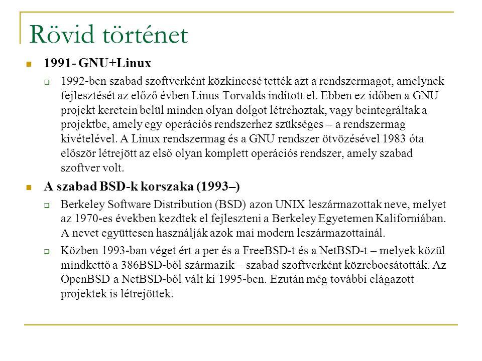 Rövid történet 1991- GNU+Linux A szabad BSD-k korszaka (1993–)