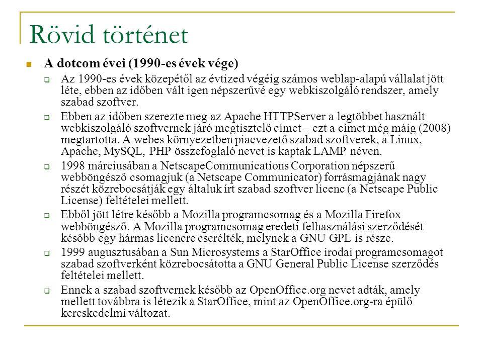 Rövid történet A dotcom évei (1990-es évek vége)