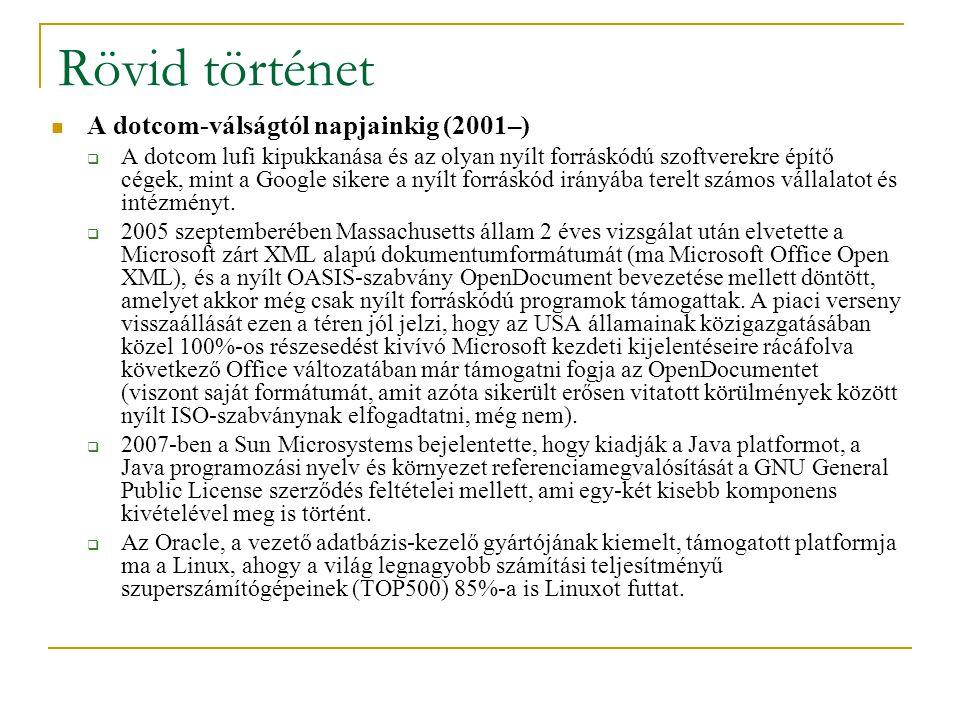 Rövid történet A dotcom-válságtól napjainkig (2001–)