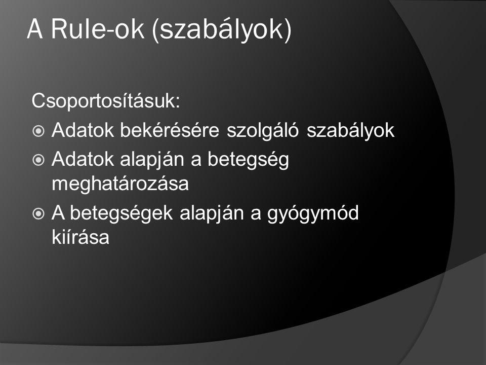 A Rule-ok (szabályok) Csoportosításuk: