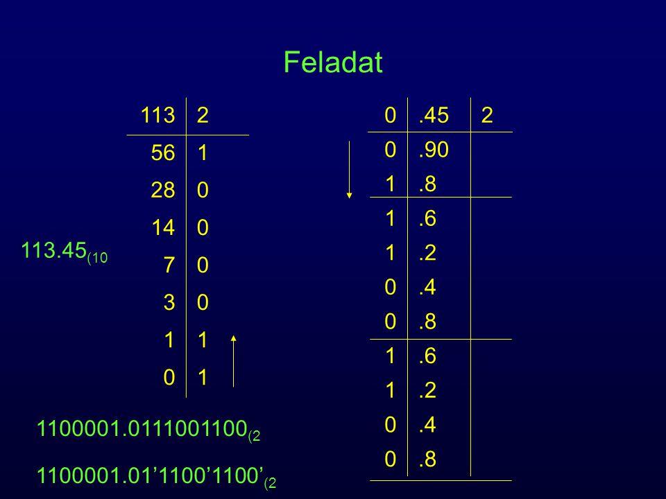 Feladat 113. 2. 56. 1. 28. 14. 7. 3. .45. 2. .90. 1. .8. .6. .2. .4. 113.45(10. 1100001.0111001100(2.