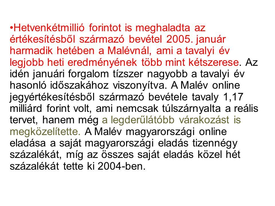 Hetvenkétmillió forintot is meghaladta az értékesítésből származó bevétel 2005.