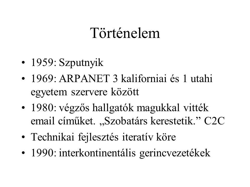 Történelem 1959: Szputnyik