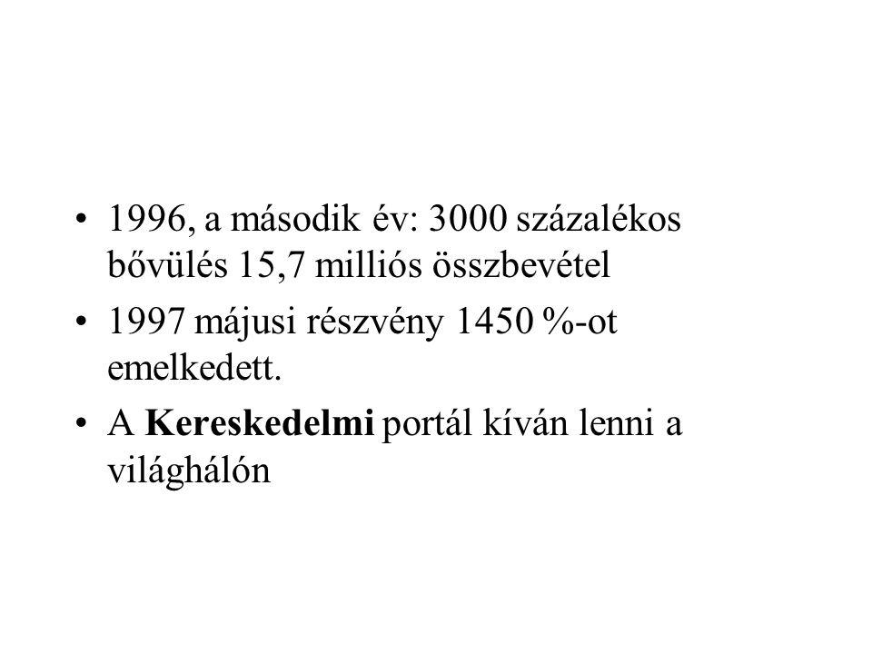 1996, a második év: 3000 százalékos bővülés 15,7 milliós összbevétel
