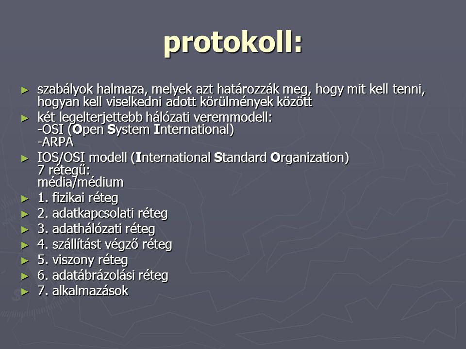 protokoll: szabályok halmaza, melyek azt határozzák meg, hogy mit kell tenni, hogyan kell viselkedni adott körülmények között.