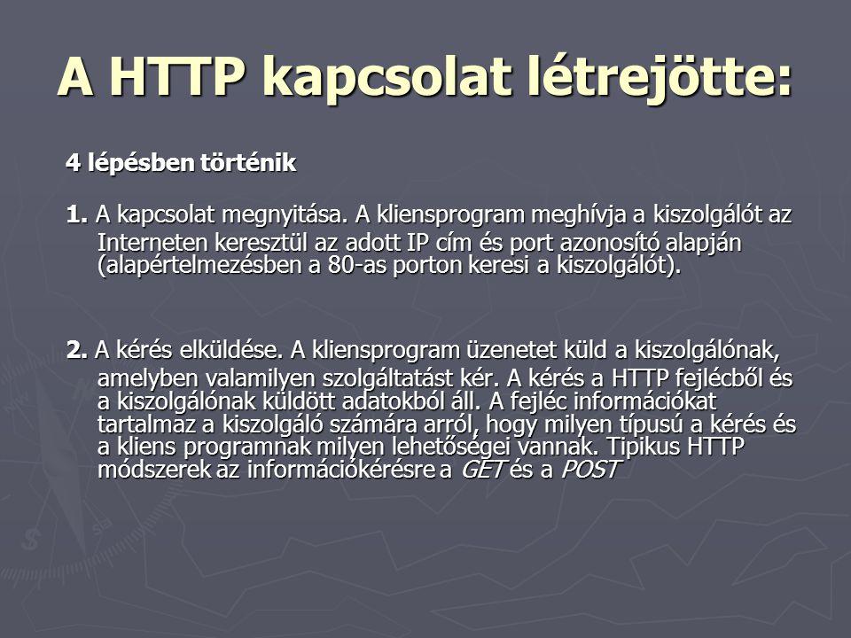 A HTTP kapcsolat létrejötte:
