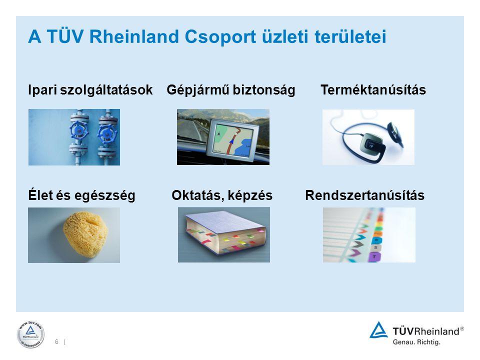 A TÜV Rheinland Csoport üzleti területei