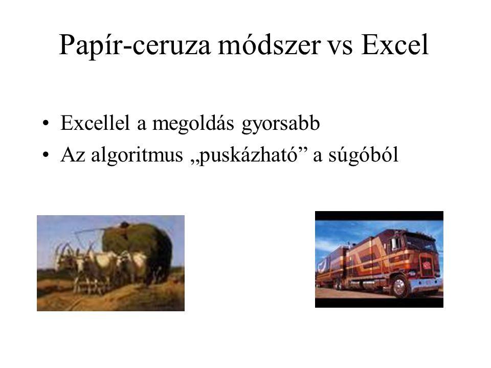 Papír-ceruza módszer vs Excel