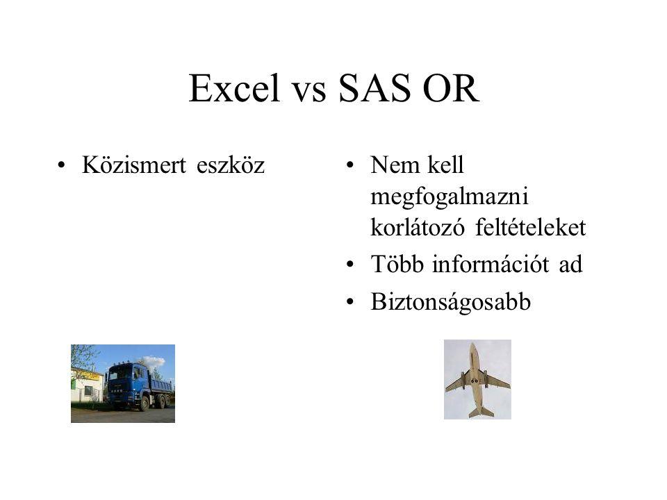 Excel vs SAS OR Közismert eszköz