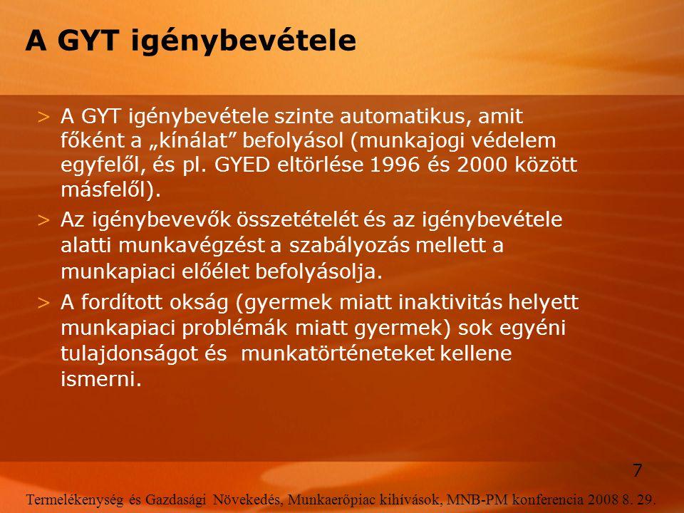 A GYT igénybevétele