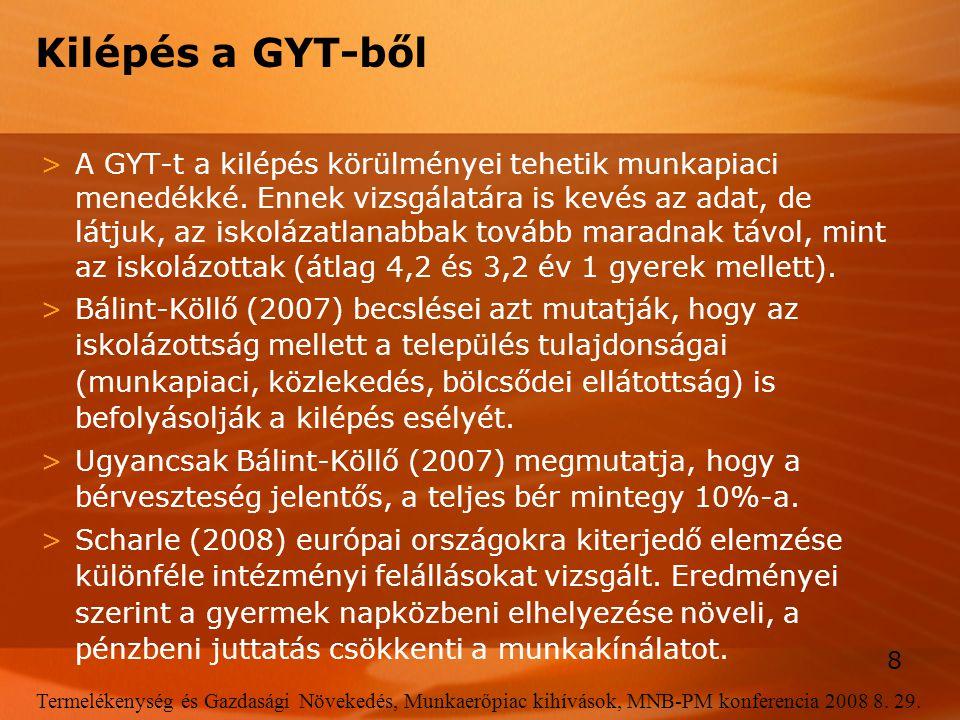 Kilépés a GYT-ből