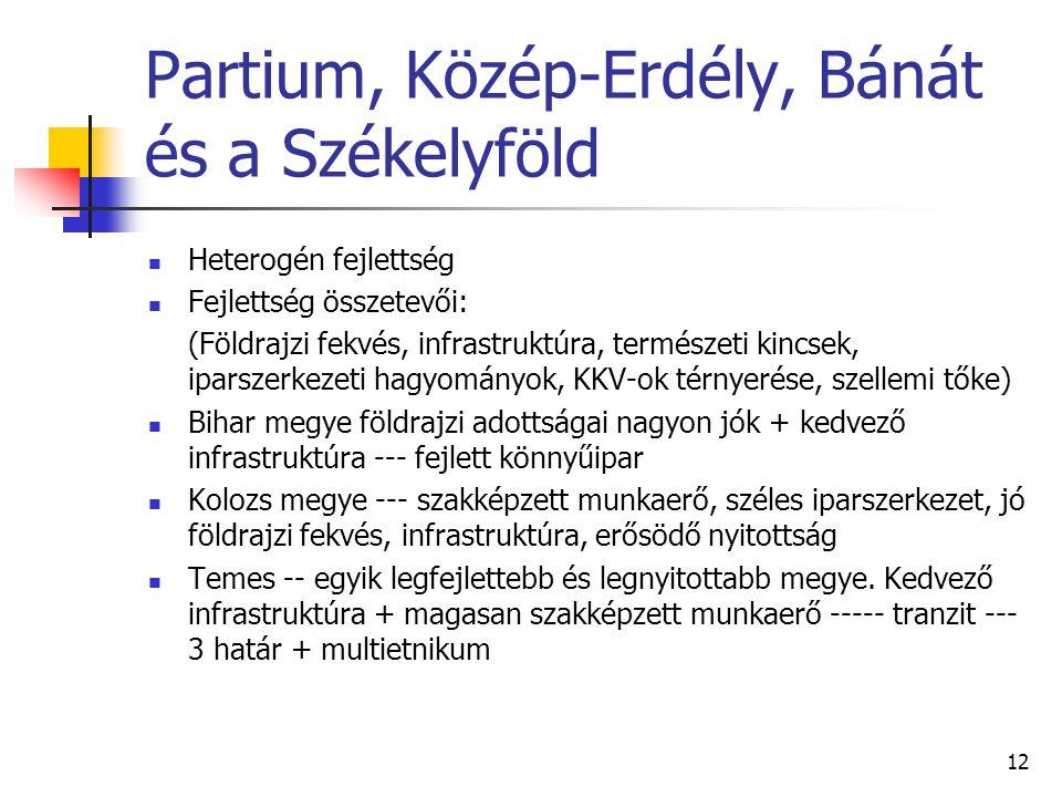 Partium, Közép-Erdély, Bánát és a Székelyföld