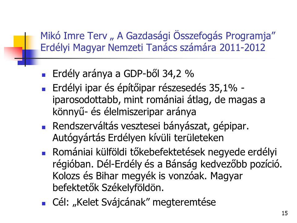 """Mikó Imre Terv """" A Gazdasági Összefogás Programja Erdélyi Magyar Nemzeti Tanács számára 2011-2012"""