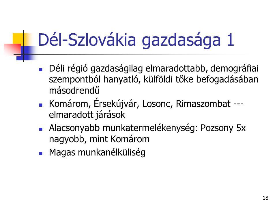 Dél-Szlovákia gazdasága 1