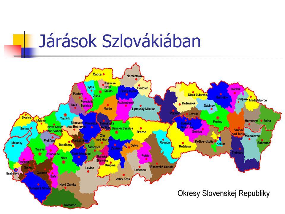 Járások Szlovákiában