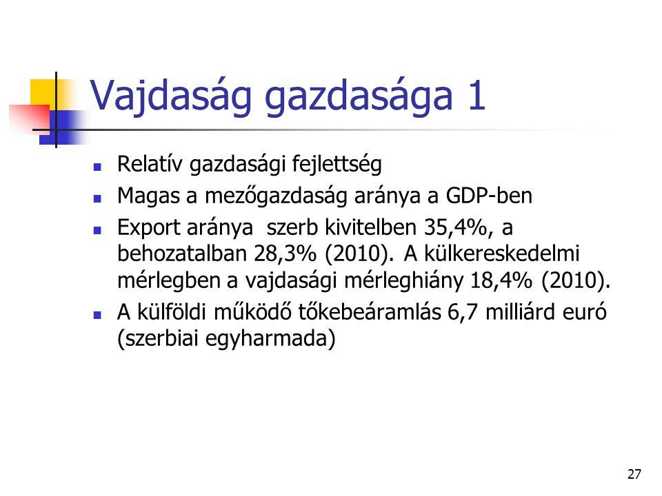 Vajdaság gazdasága 1 Relatív gazdasági fejlettség