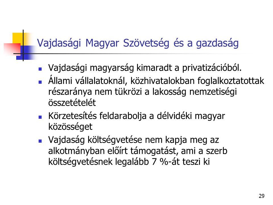 Vajdasági Magyar Szövetség és a gazdaság