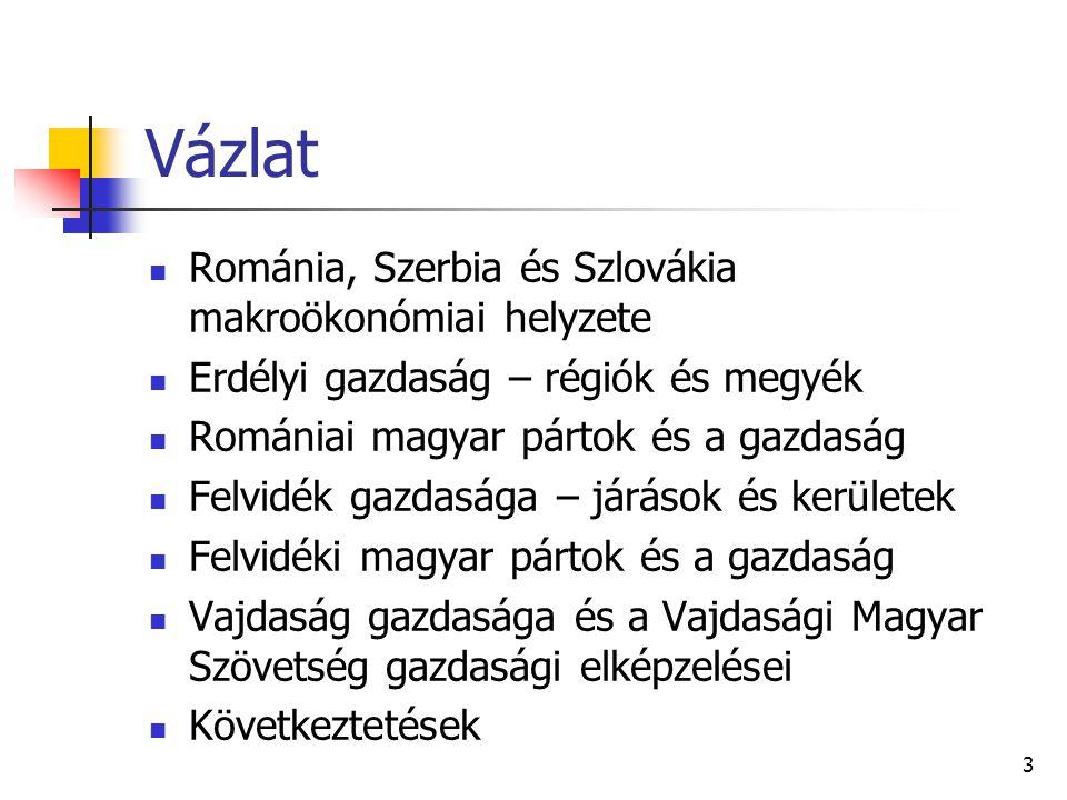 Vázlat Románia, Szerbia és Szlovákia makroökonómiai helyzete