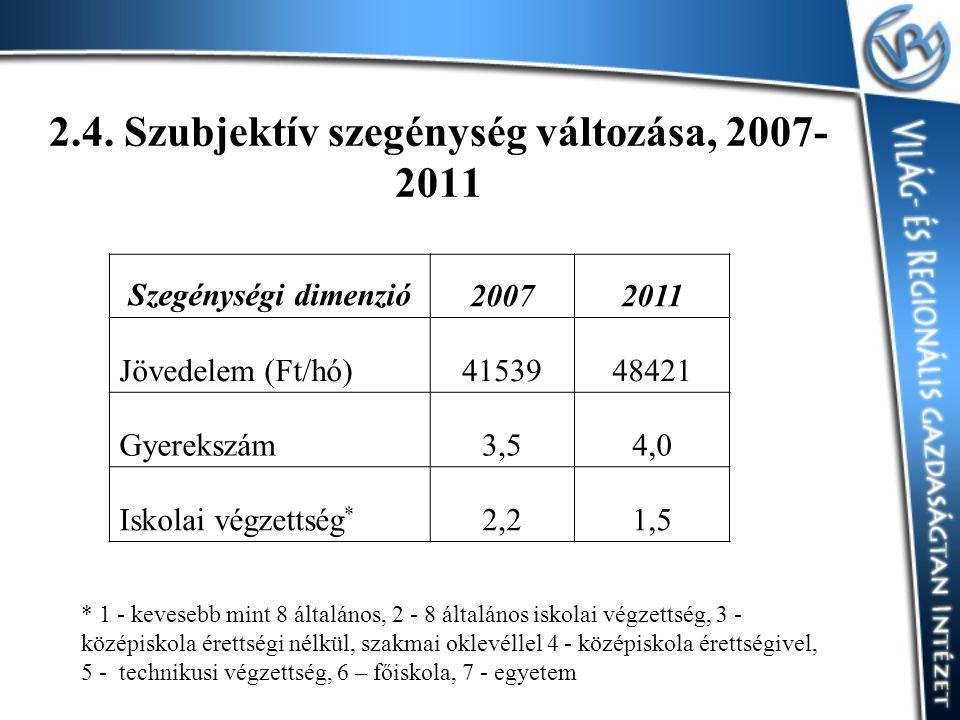 2.4. Szubjektív szegénység változása, 2007-2011
