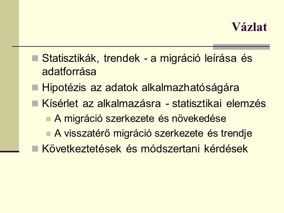 Vázlat Statisztikák, trendek - a migráció leírása és adatforrása