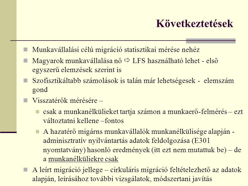 Következtetések Munkavállalási célú migráció statisztikai mérése nehéz
