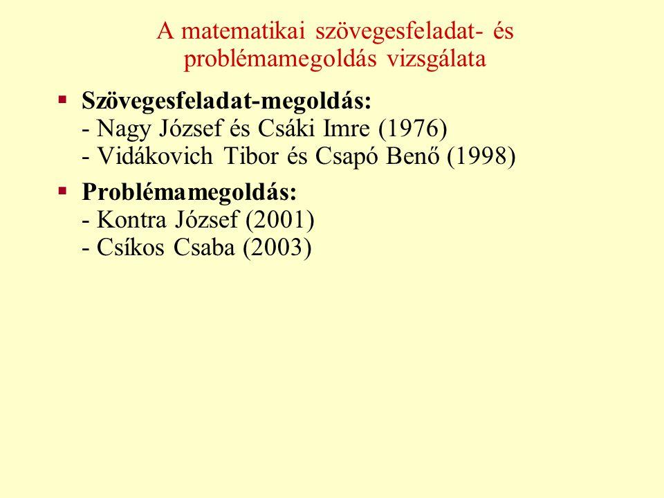 A matematikai szövegesfeladat- és problémamegoldás vizsgálata