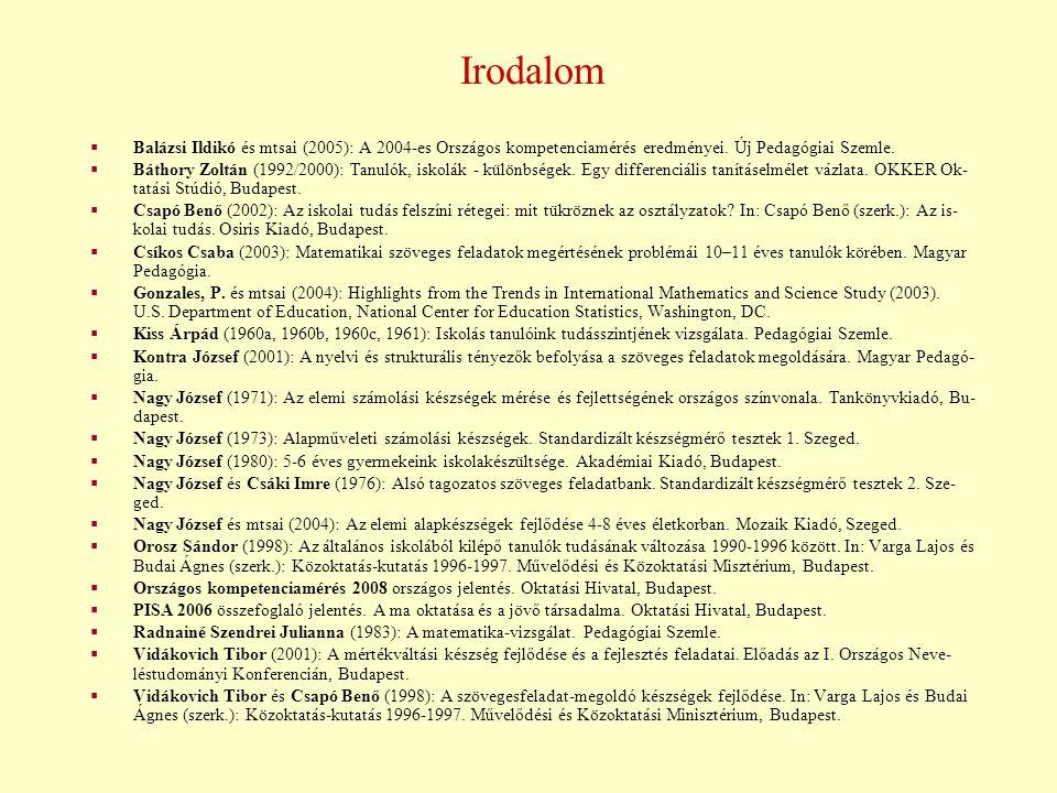 Irodalom Balázsi Ildikó és mtsai (2005): A 2004-es Országos kompetenciamérés eredményei. Új Pedagógiai Szemle.