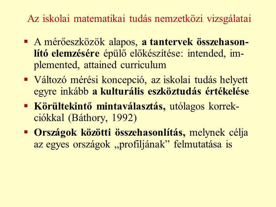Az iskolai matematikai tudás nemzetközi vizsgálatai