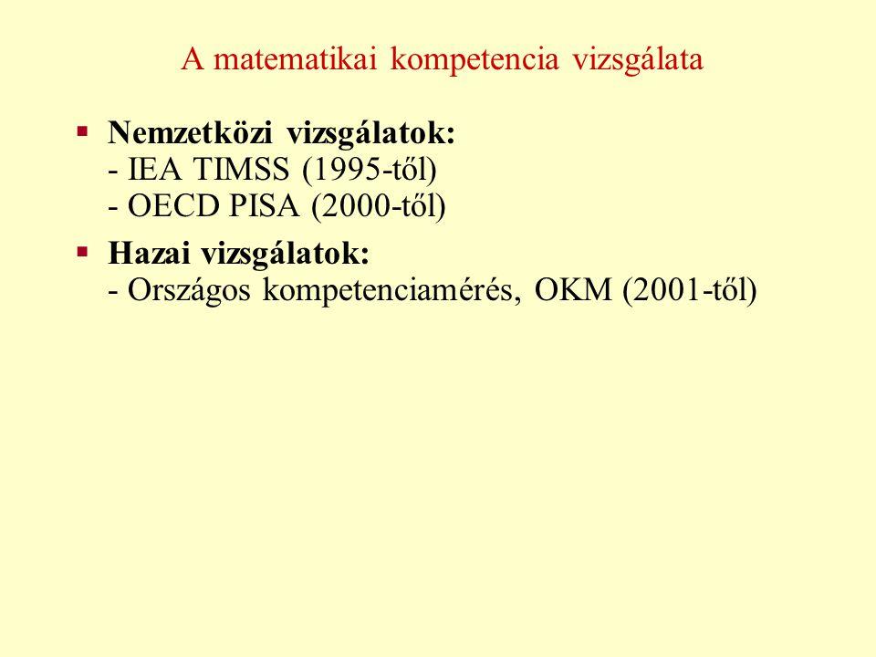 A matematikai kompetencia vizsgálata
