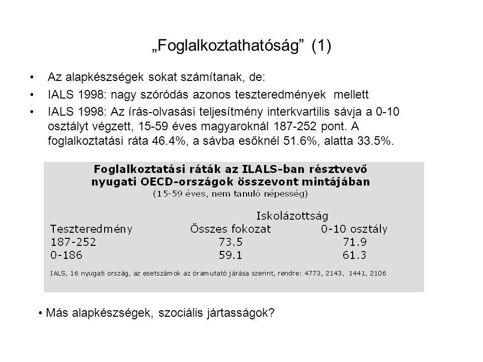 """""""Foglalkoztathatóság (1)"""