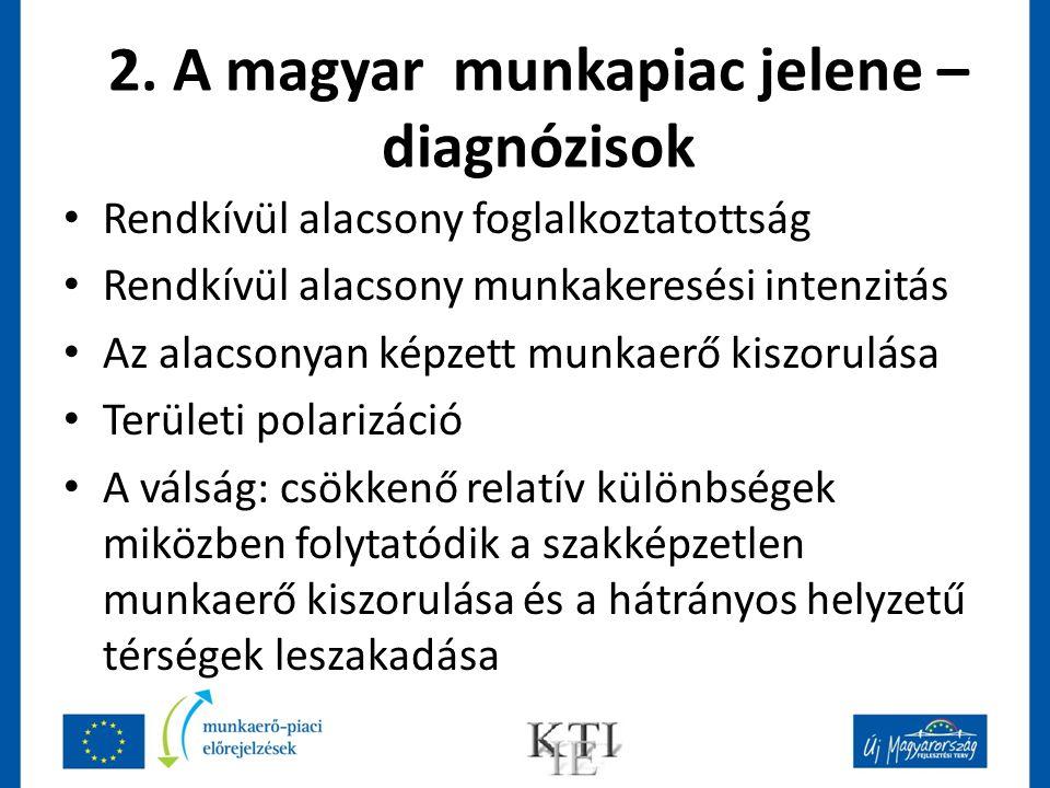 2. A magyar munkapiac jelene – diagnózisok
