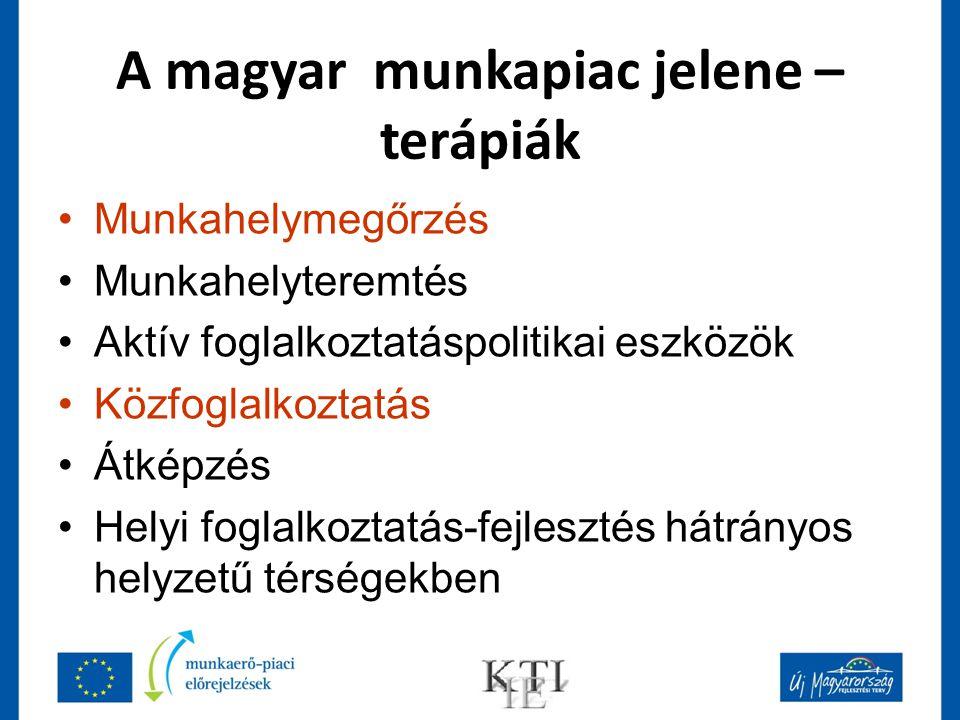 A magyar munkapiac jelene – terápiák
