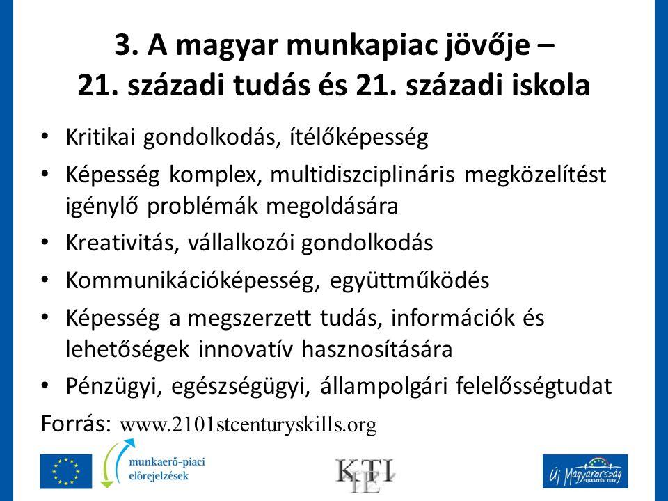 3. A magyar munkapiac jövője – 21. századi tudás és 21. századi iskola