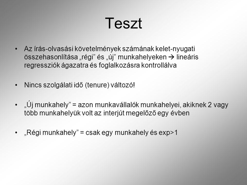 Teszt