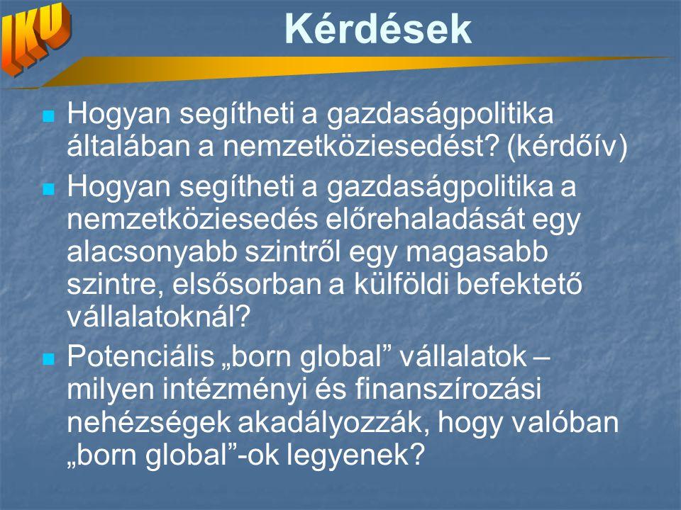 Kérdések Hogyan segítheti a gazdaságpolitika általában a nemzetköziesedést (kérdőív)