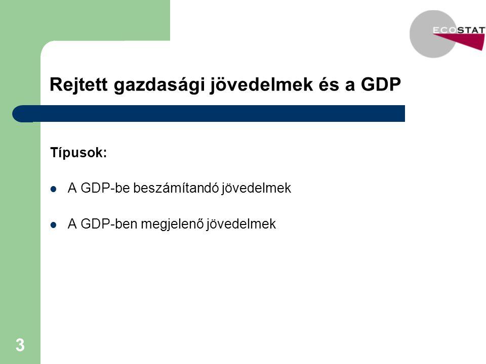 Rejtett gazdasági jövedelmek és a GDP