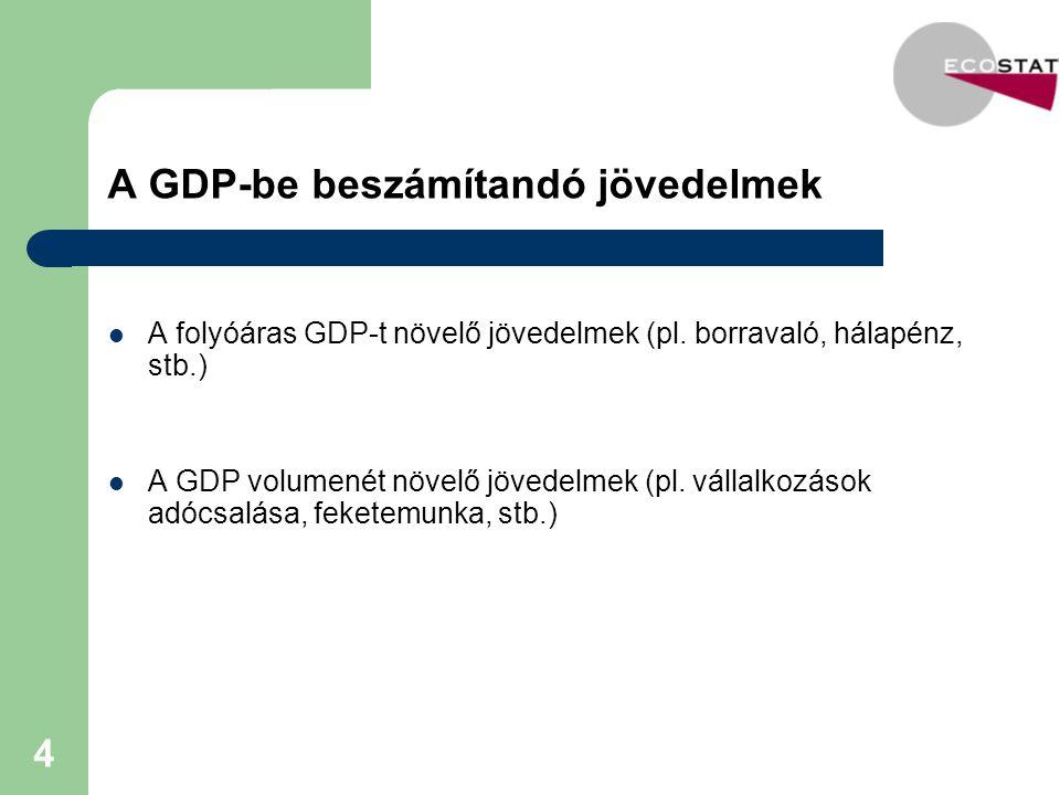 A GDP-be beszámítandó jövedelmek