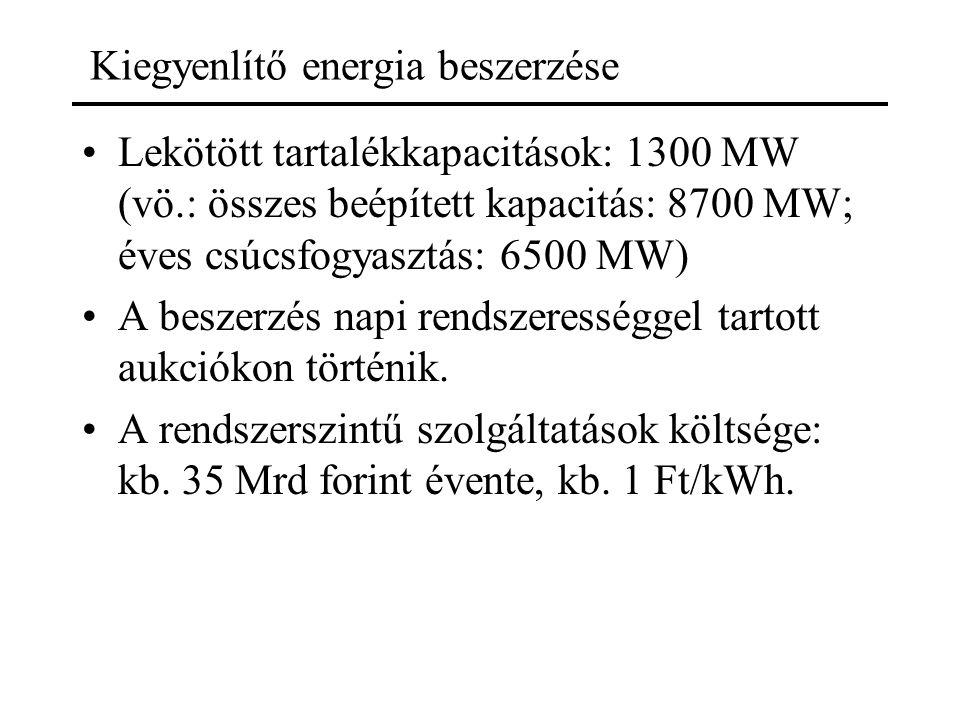 Kiegyenlítő energia beszerzése