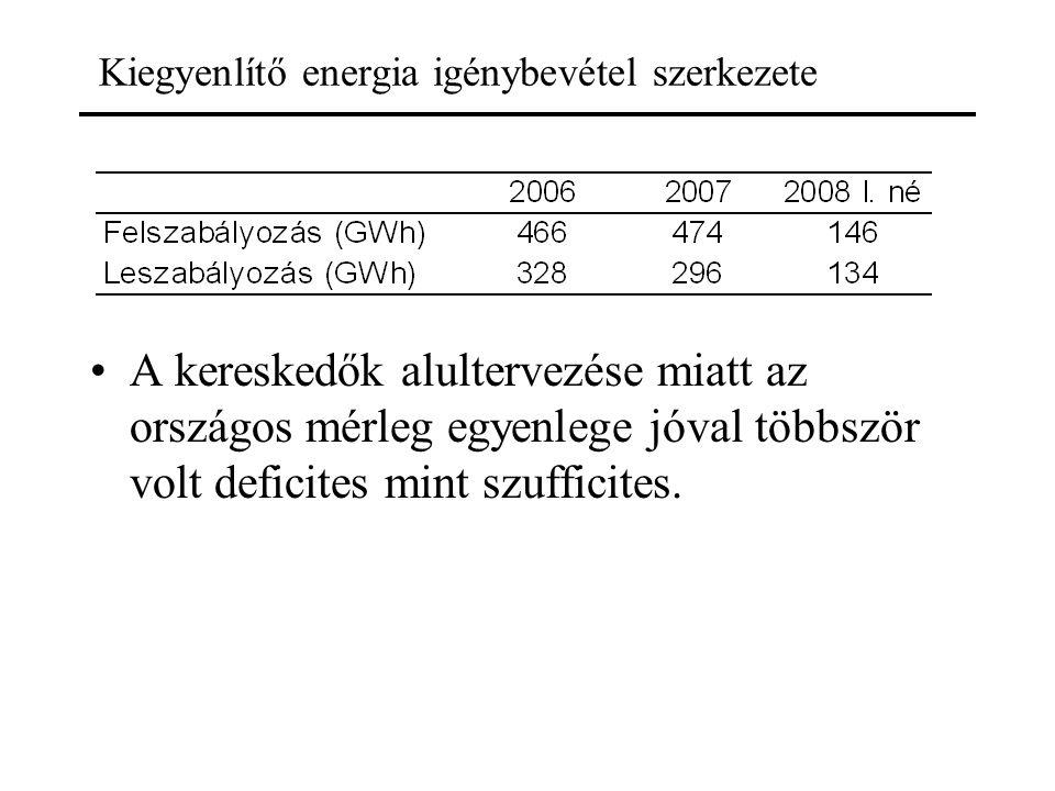 Kiegyenlítő energia igénybevétel szerkezete